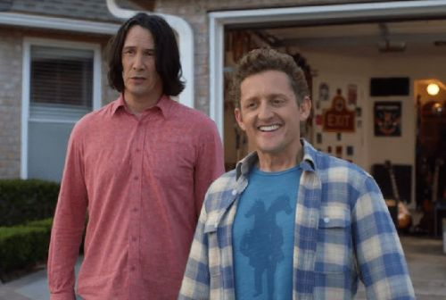 Bill & Ted Face the Music Earned Around $32 Million from PVOD Release